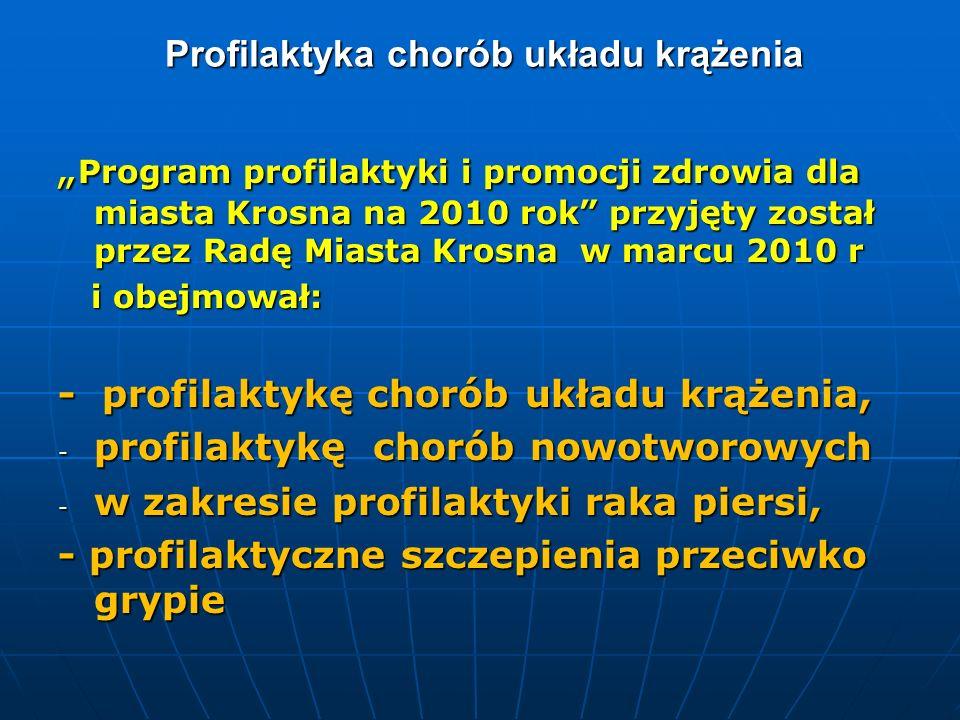 Profilaktyka chorób układu krążenia Program profilaktyki i promocji zdrowia dla miasta Krosna na 2010 rok przyjęty został przez Radę Miasta Krosna w m