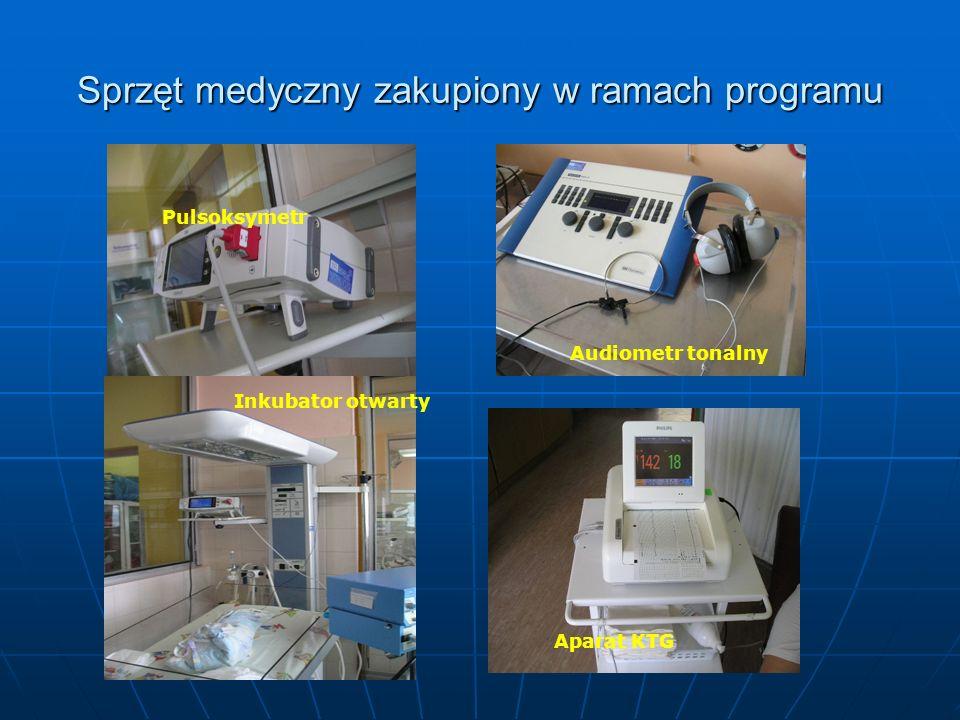 Sprzęt medyczny zakupiony w ramach programu Audiometr tonalny Inkubator otwarty Pulsoksymetr Aparat KTG