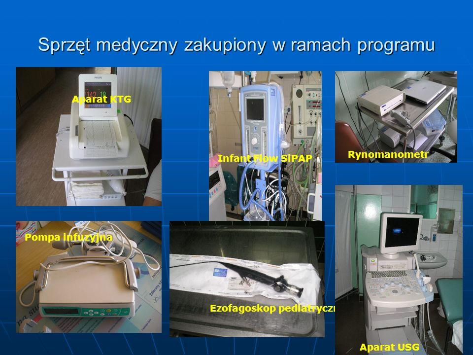 Sprzęt medyczny zakupiony w ramach programu Aparat KTG Infant Flow SiPAP Rynomanometr Pompa infuzyjna Ezofagoskop pediatryczny Aparat USG