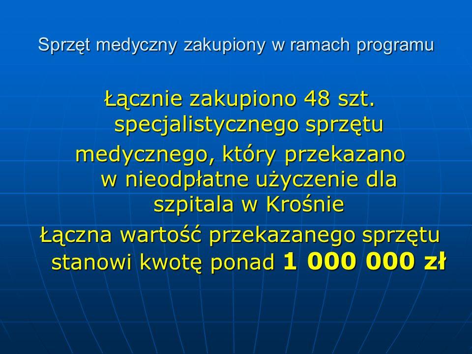 Sprzęt medyczny zakupiony w ramach programu Łącznie zakupiono 48 szt. specjalistycznego sprzętu medycznego, który przekazano w nieodpłatne użyczenie d