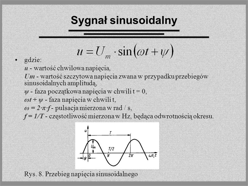 Sygnał sinusoidalny gdzie: u - wartość chwilowa napięcia, Um - wartość szczytowa napięcia zwana w przypadku przebiegów sinusoidalnych amplitudą, ψ - f