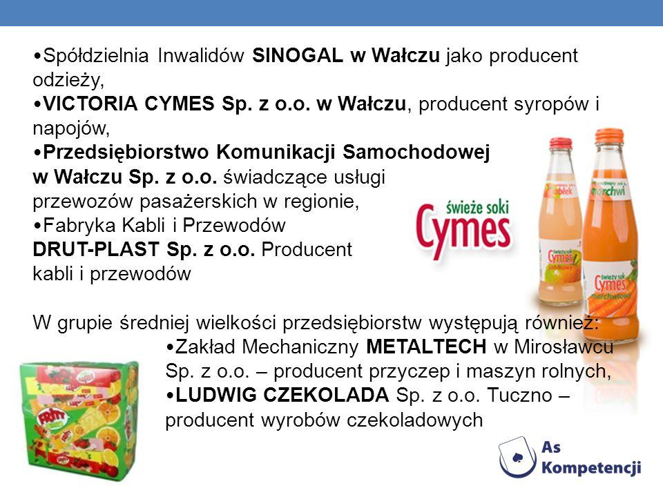 Spółdzielnia Inwalidów SINOGAL w Wałczu jako producent odzieży, VICTORIA CYMES Sp. z o.o. w Wałczu, producent syropów i napojów, Przedsiębiorstwo Komu