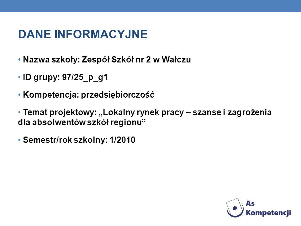 ETAPY PREZENTACJI 1.Cel prezentacji.2.Charakterystyka powiatu wałeckiego.