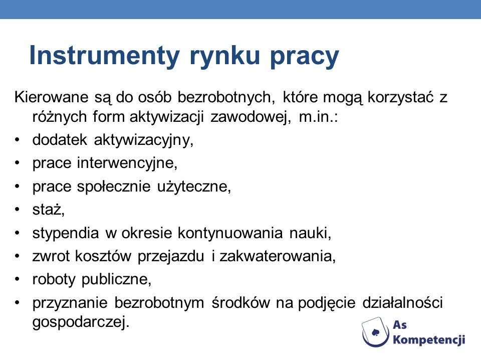Instrumenty rynku pracy Kierowane są do osób bezrobotnych, które mogą korzystać z różnych form aktywizacji zawodowej, m.in.: dodatek aktywizacyjny, pr