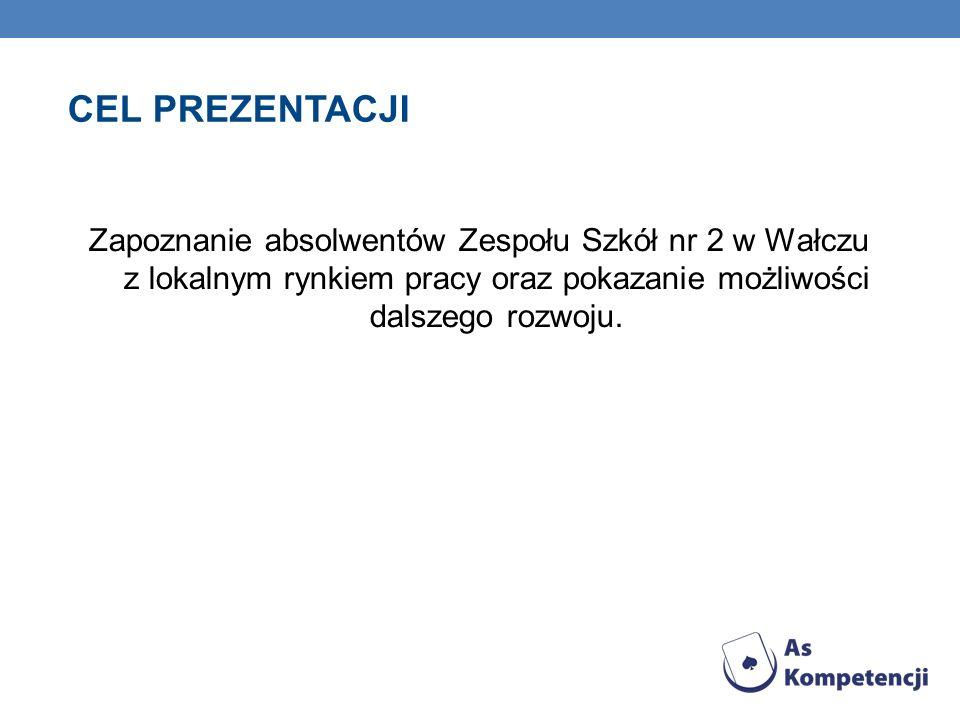 CEL PREZENTACJI Zapoznanie absolwentów Zespołu Szkół nr 2 w Wałczu z lokalnym rynkiem pracy oraz pokazanie możliwości dalszego rozwoju.