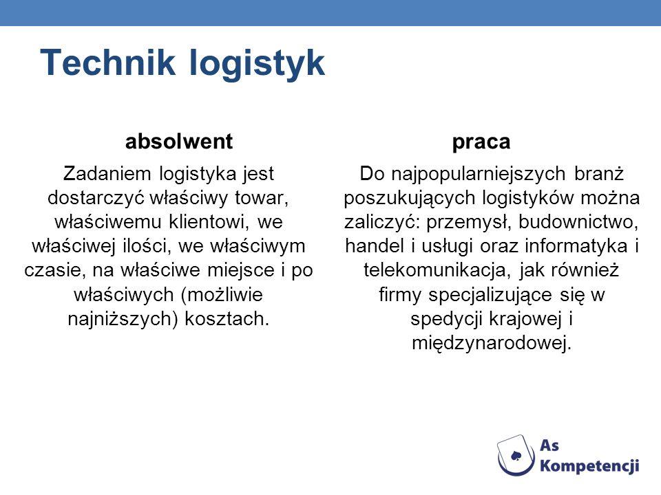 Technik logistyk absolwent Zadaniem logistyka jest dostarczyć właściwy towar, właściwemu klientowi, we właściwej ilości, we właściwym czasie, na właśc