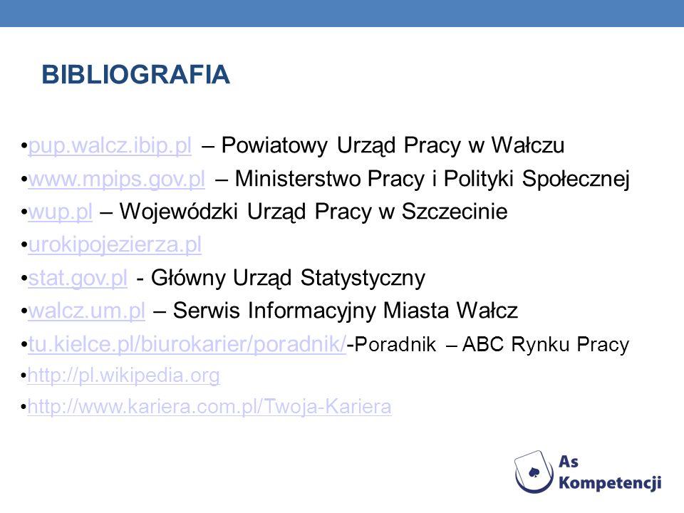 BIBLIOGRAFIA pup.walcz.ibip.pl – Powiatowy Urząd Pracy w Wałczu pup.walcz.ibip.pl www.mpips.gov.pl – Ministerstwo Pracy i Polityki Społecznej www.mpip