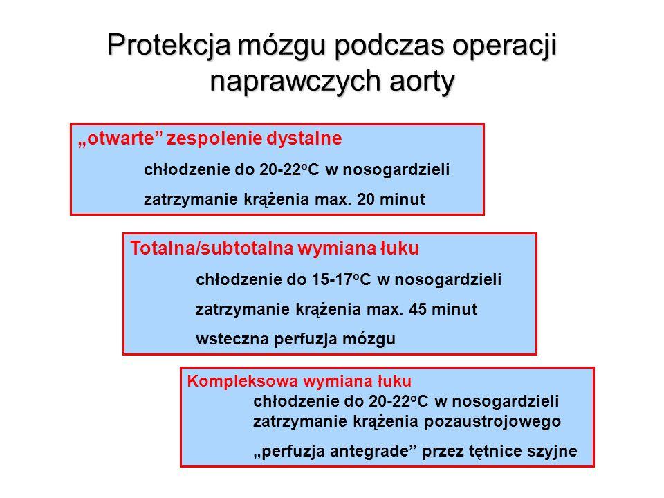 Protekcja mózgu podczas operacji naprawczych aorty otwarte zespolenie dystalne chłodzenie do 20-22 o C w nosogardzieli zatrzymanie krążenia max. 20 mi