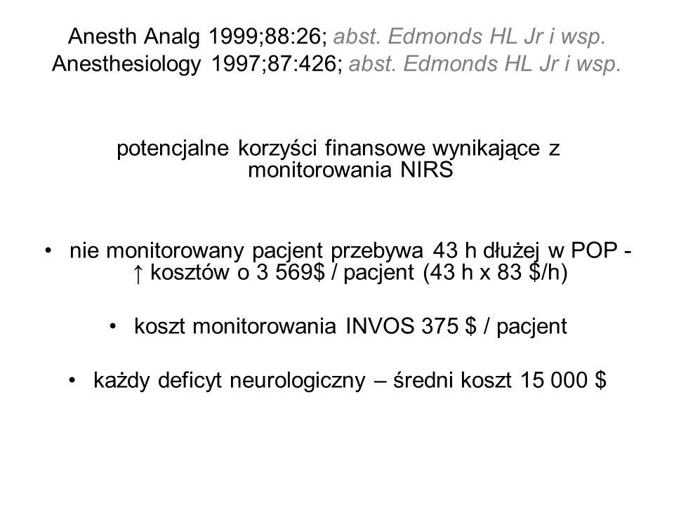 Anesth Analg 1999;88:26; abst. Edmonds HL Jr i wsp. Anesthesiology 1997;87:426; abst. Edmonds HL Jr i wsp. potencjalne korzyści finansowe wynikające z
