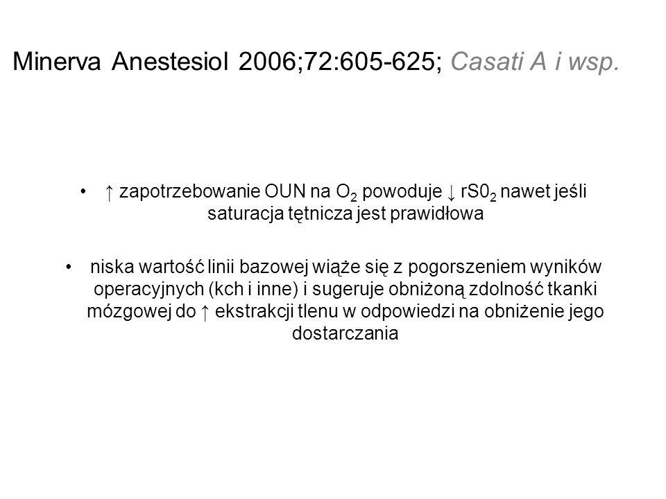 Minerva Anestesiol 2006;72:605-625; Casati A i wsp. zapotrzebowanie OUN na O 2 powoduje rS0 2 nawet jeśli saturacja tętnicza jest prawidłowa niska war