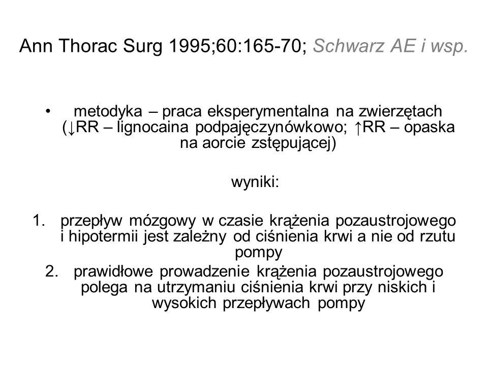 Ann Thorac Surg 1995;60:165-70; Schwarz AE i wsp. metodyka – praca eksperymentalna na zwierzętach (RR – lignocaina podpajęczynówkowo; RR – opaska na a