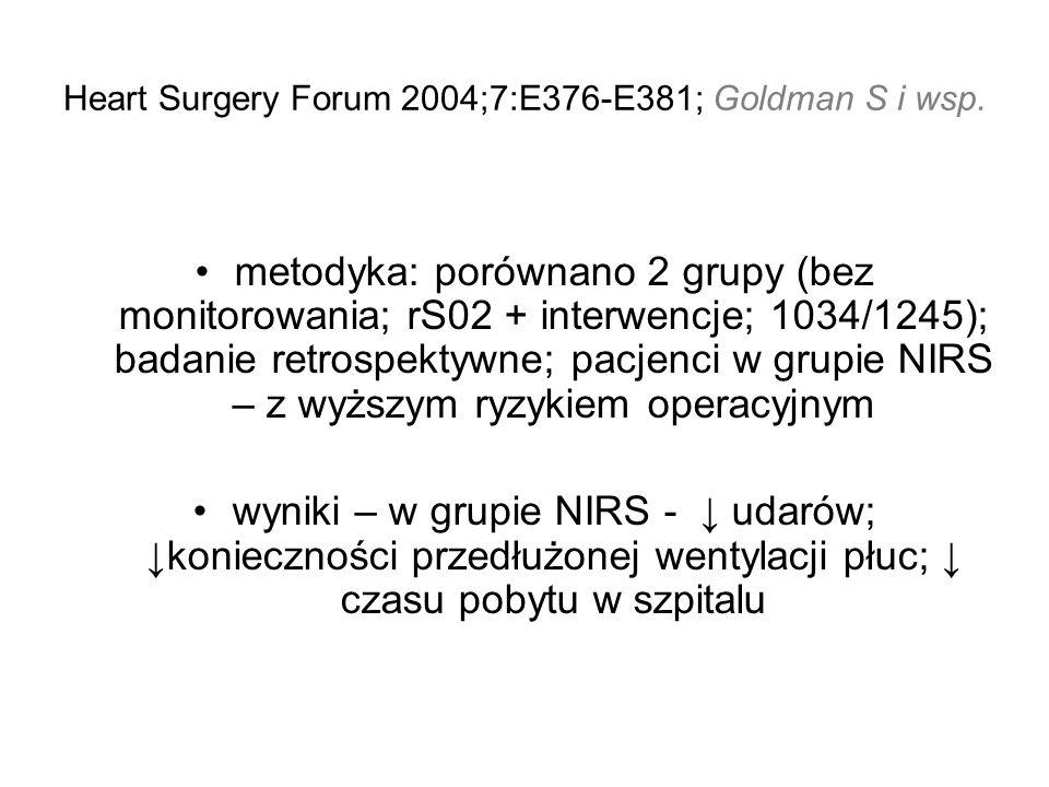Heart Surgery Forum 2004;7:E376-E381; Goldman S i wsp. metodyka: porównano 2 grupy (bez monitorowania; rS02 + interwencje; 1034/1245); badanie retrosp