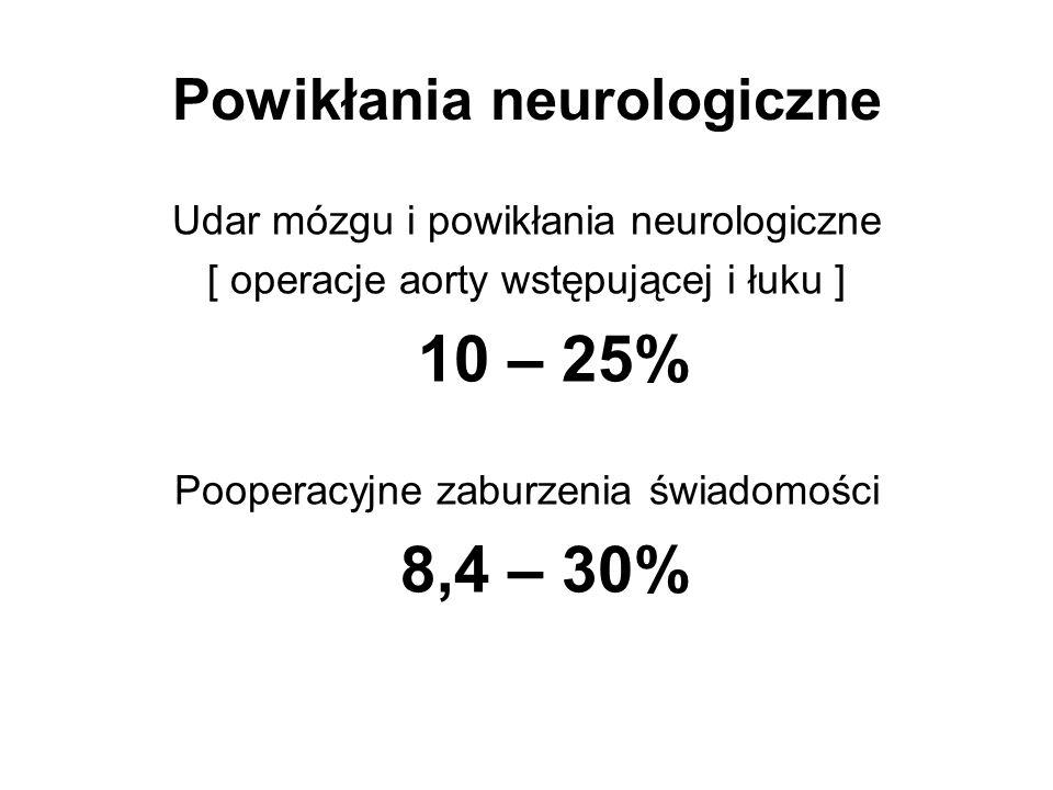 Udar mózgu i powikłania neurologiczne [ operacje aorty wstępującej i łuku ] 10 – 25% Pooperacyjne zaburzenia świadomości 8,4 – 30% Powikłania neurolog