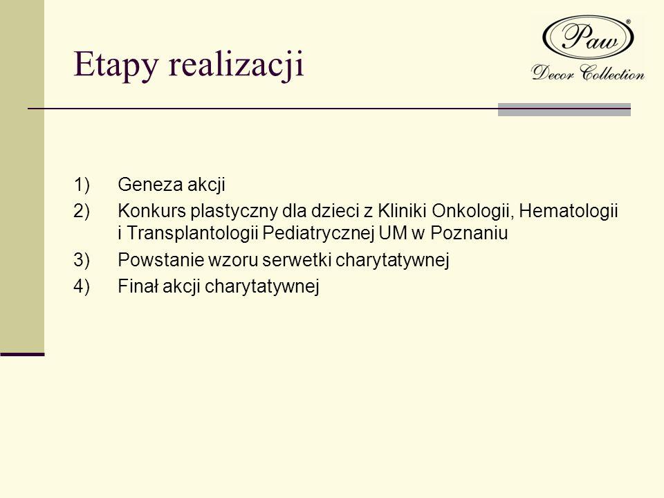 Etapy realizacji 1)Geneza akcji 2)Konkurs plastyczny dla dzieci z Kliniki Onkologii, Hematologii i Transplantologii Pediatrycznej UM w Poznaniu 3)Pows