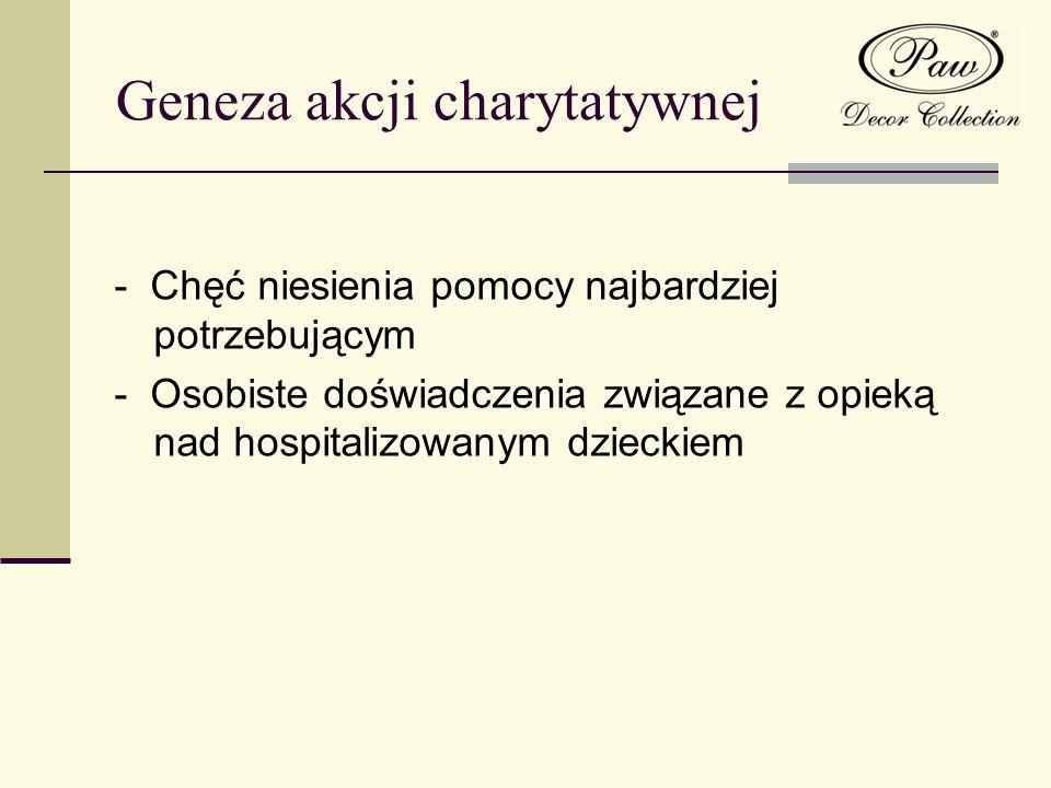 Geneza akcji charytatywnej - Chęć niesienia pomocy najbardziej potrzebującym - Osobiste doświadczenia związane z opieką nad hospitalizowanym dzieckiem