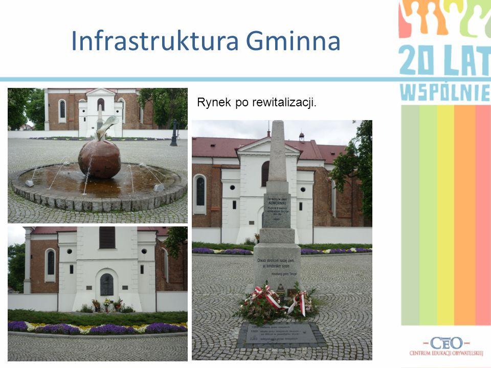 Infrastruktura Gminna Rynek po rewitalizacji.