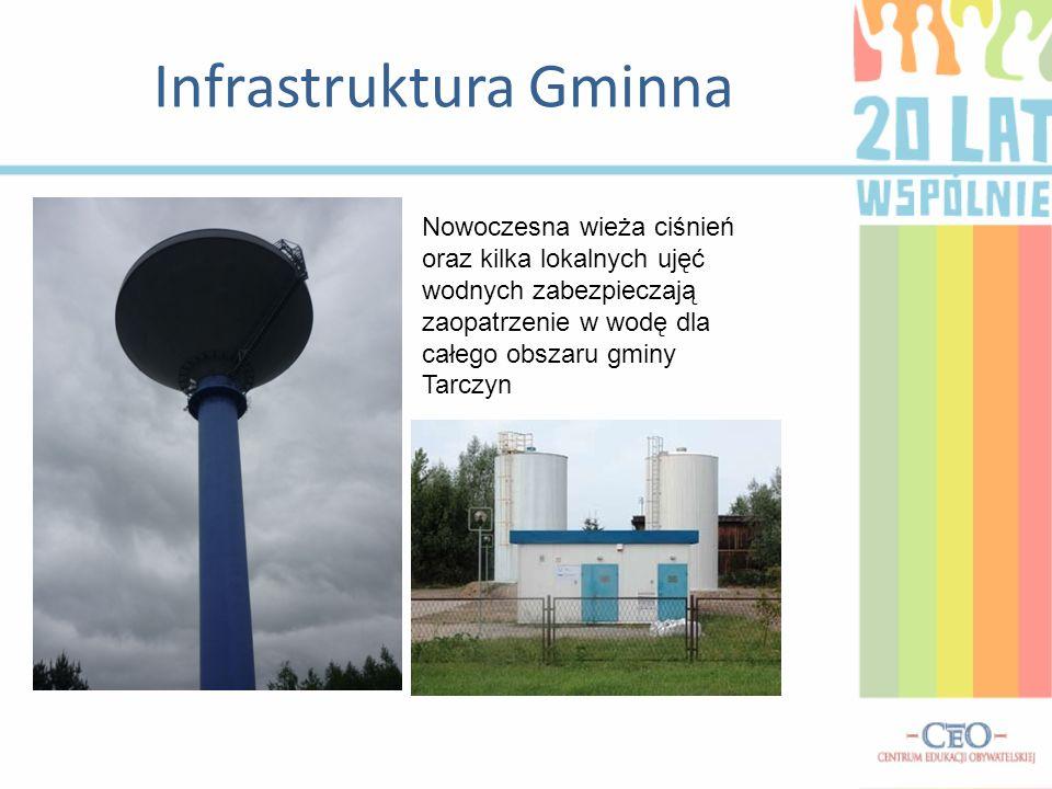 Infrastruktura Gminna Nowoczesna wieża ciśnień oraz kilka lokalnych ujęć wodnych zabezpieczają zaopatrzenie w wodę dla całego obszaru gminy Tarczyn