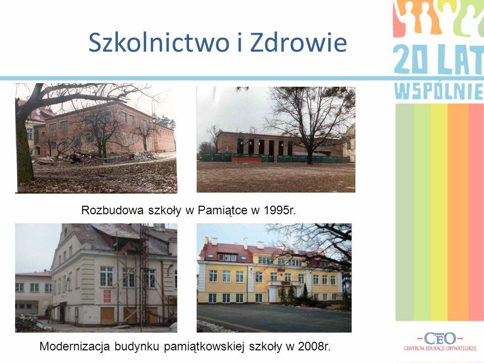 Szkolnictwo i Zdrowie Rozbudowa szkoły w Pamiątce w 1995r. Modernizacja budynku pamiątkowskiej szkoły w 2008r.