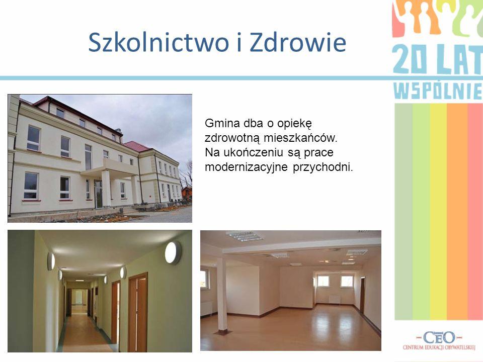 Gmina dba o opiekę zdrowotną mieszkańców. Na ukończeniu są prace modernizacyjne przychodni. Szkolnictwo i Zdrowie