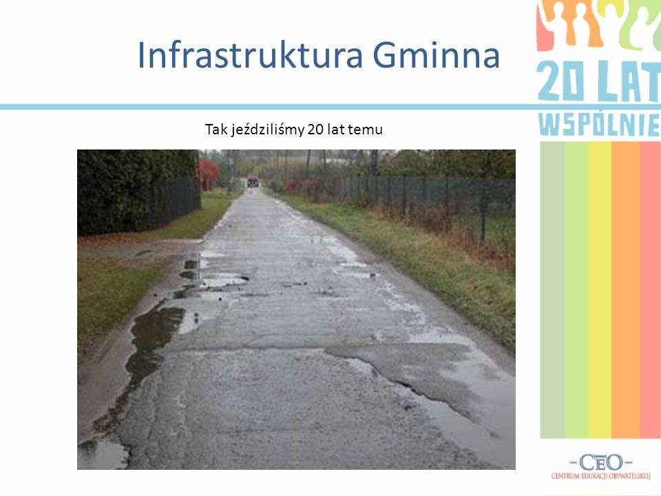 Infrastruktura Gminna Tak jeździliśmy 20 lat temu