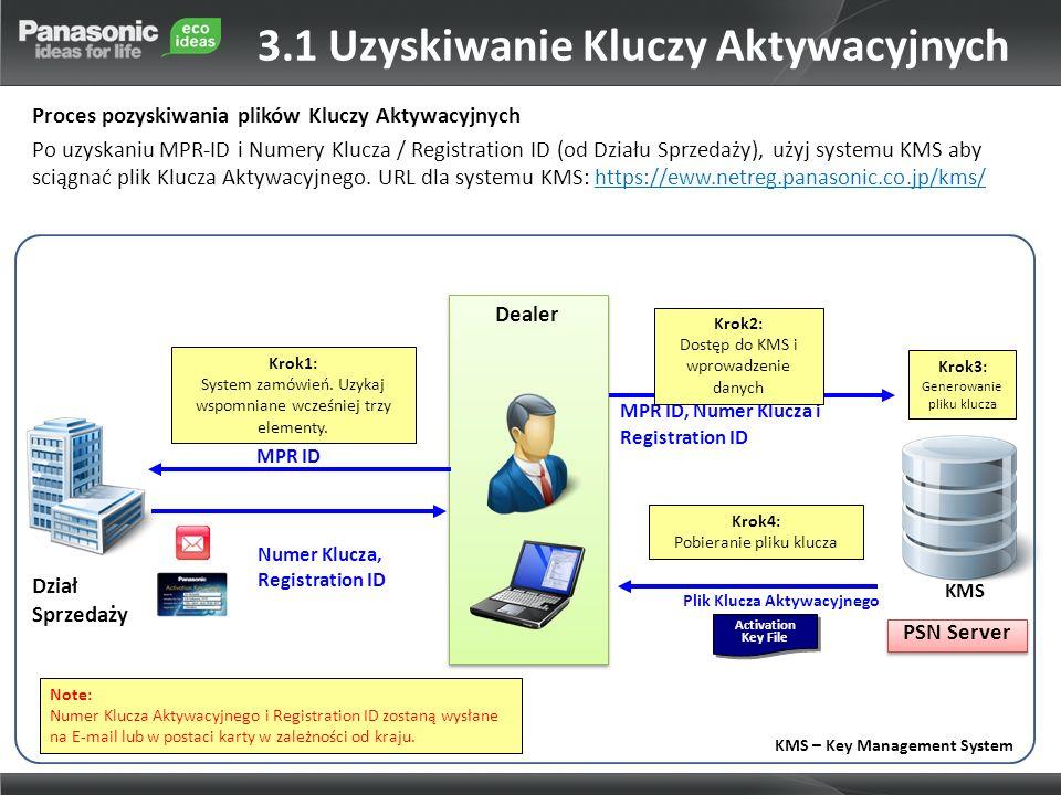 Proces pozyskiwania plików Kluczy Aktywacyjnych Po uzyskaniu MPR-ID i Numery Klucza / Registration ID (od Działu Sprzedaży), użyj systemu KMS aby scią