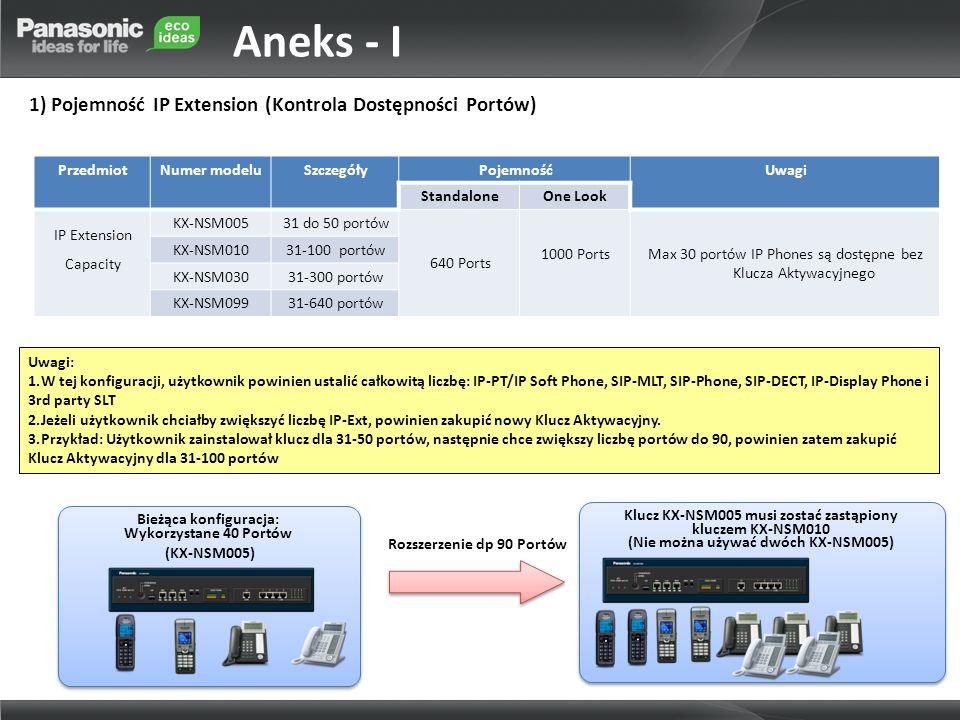 PrzedmiotNumer modeluSzczegółyPojemnośćUwagi StandaloneOne Look IP Extension Capacity KX-NSM00531 do 50 portów 640 Ports 1000 PortsMax 30 portów IP Ph