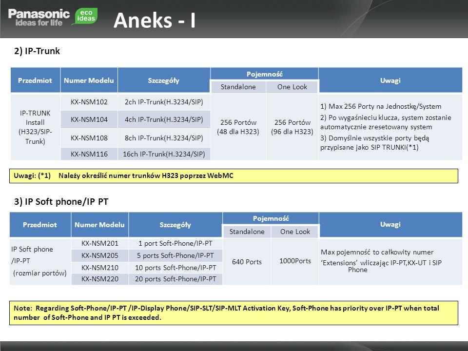 PrzedmiotNumer ModeluSzczegóły Pojemność Uwagi StandaloneOne Look IP-TRUNK Install (H323/SIP- Trunk) KX-NSM1022ch IP-Trunk(H.3234/SIP) 256 Portów (48