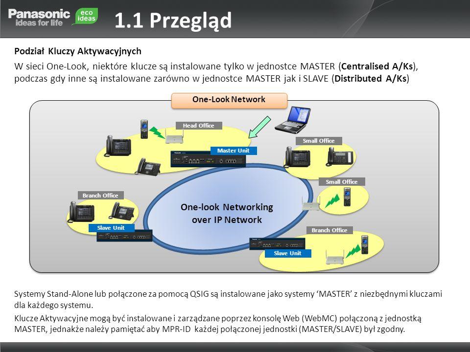 One-Look Network 1.1 Przegląd Podział Kluczy Aktywacyjnych W sieci One-Look, niektóre klucze są instalowane tylko w jednostce MASTER (Centralised A/Ks