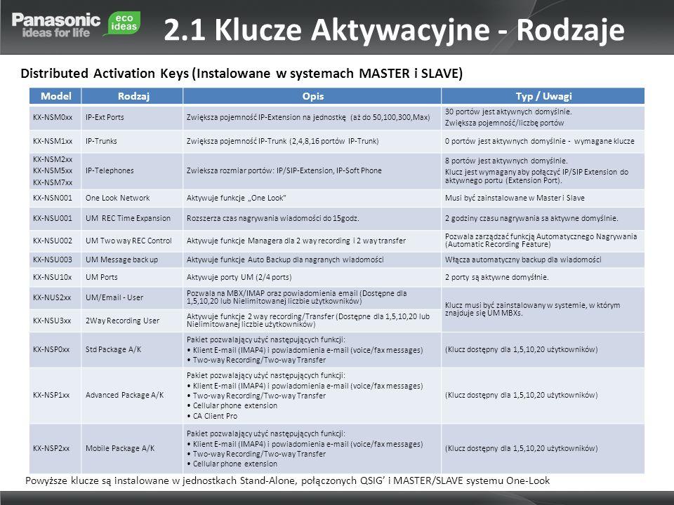 Preinstalowane Klucze Aktywacyjne - Bez daty wygaśniecia.