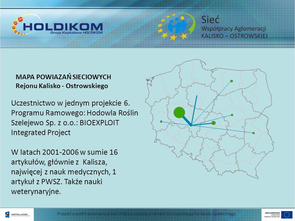 MAPA POWIAZAŃ SIECIOWYCH Rejonu Kalisko - Ostrowskiego Projekt współfinansowany przez Unię Europejską w ramach Europejskiego Funduszu Społecznego Ucze