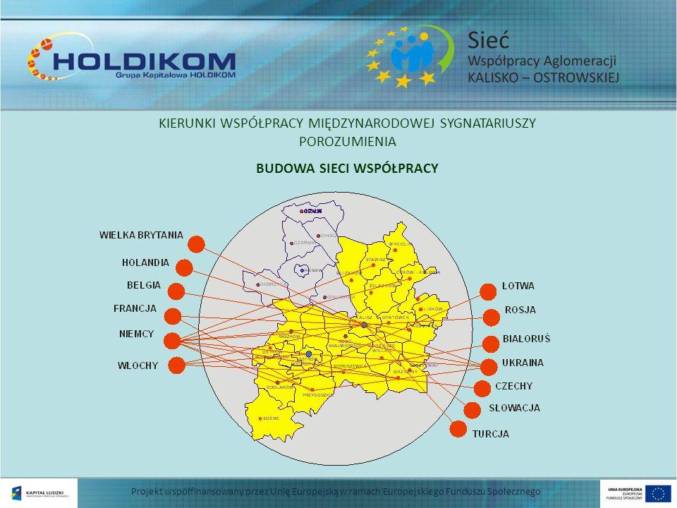 Projekt współfinansowany przez Unię Europejską w ramach Europejskiego Funduszu Społecznego KIERUNKI WSPÓŁPRACY MIĘDZYNARODOWEJ SYGNATARIUSZY POROZUMIE