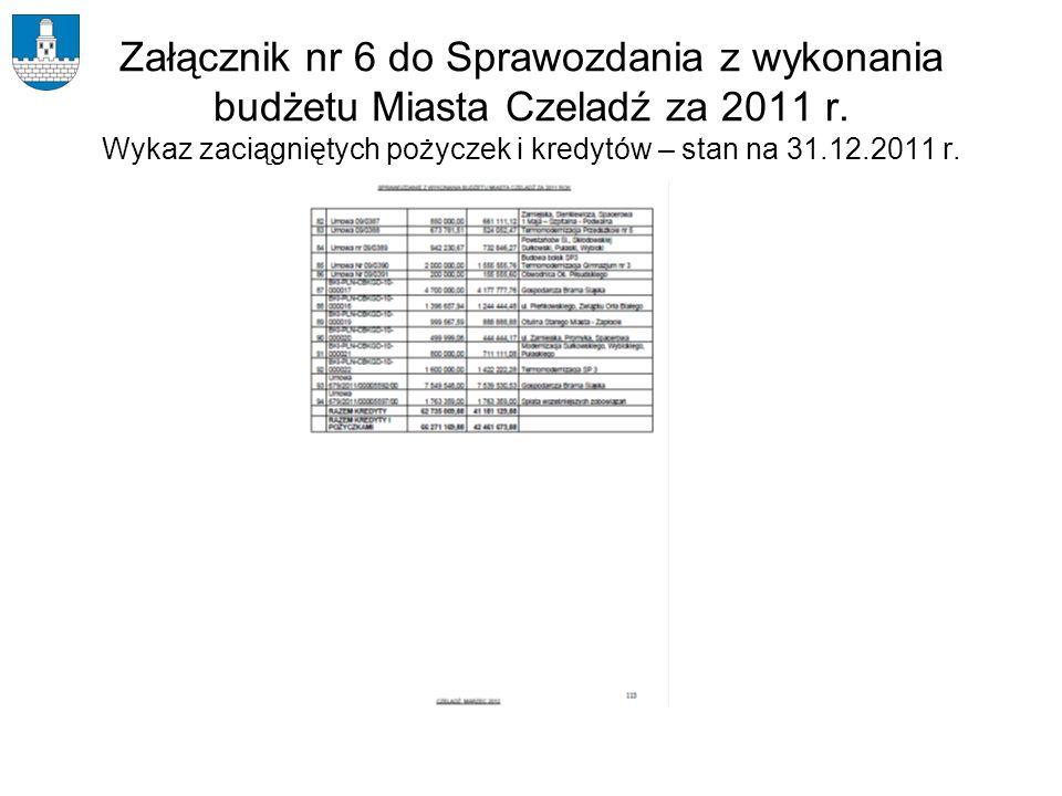 Wykazy kredytów i pożyczek zaciągniętych w latach 2006-2011 Stan na 31.12.2011 r.