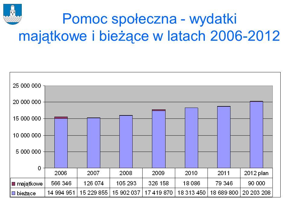 Administracja i bezpieczeństwo - wydatki majątkowe i bieżące w latach 2006-2012