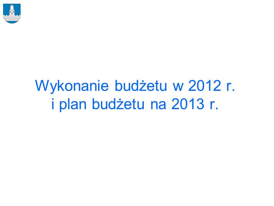 Przewidywane wykonanie budżetu na rok 2012 Dochody i przychody: Plan: 106 193 441 zł Wykonanie na 31.08.2012: 60 455 111 zł - 56,93 % Wykonanie na 30.09.2012: 68 446 642 zł - 64,07 %