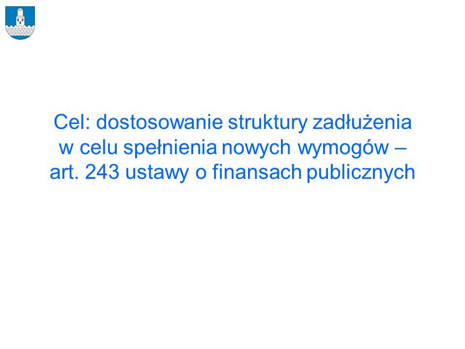 Ustawa z dnia 27 sierpnia 2009 r.o finansach publicznych (Dz.