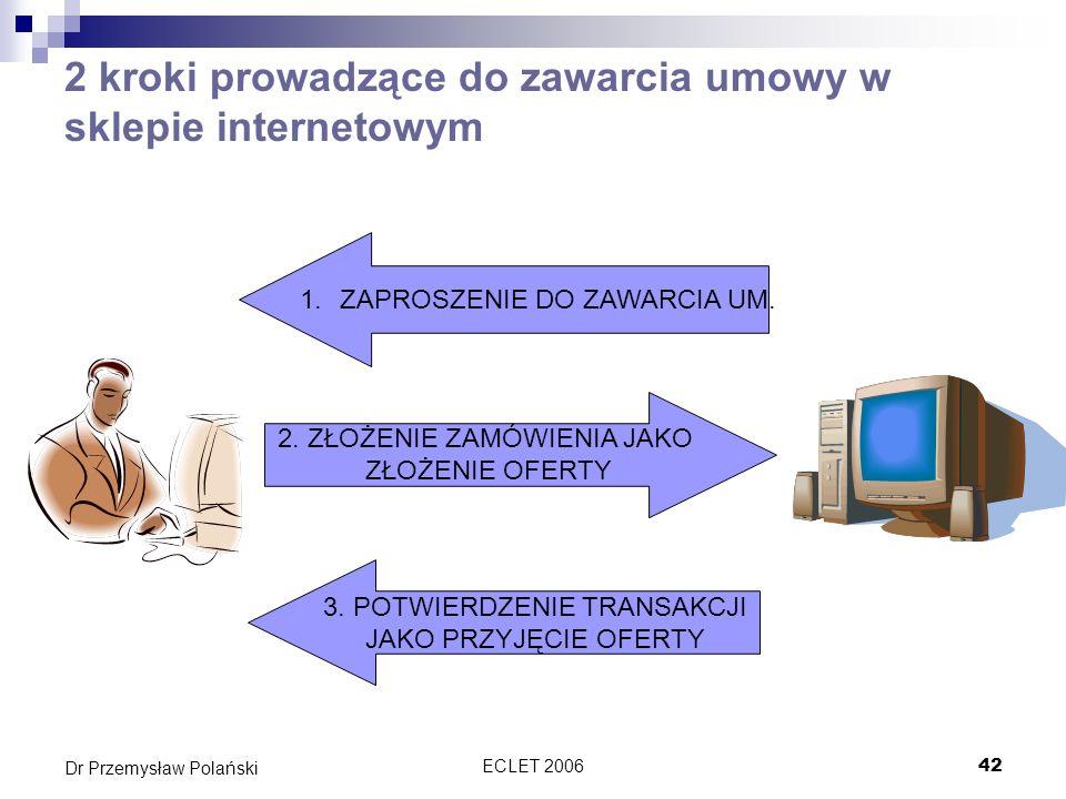 ECLET 200642 Dr Przemysław Polański 2 kroki prowadzące do zawarcia umowy w sklepie internetowym 2. ZŁOŻENIE ZAMÓWIENIA JAKO ZŁOŻENIE OFERTY 1.ZAPROSZE