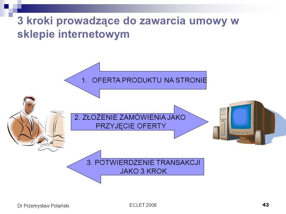 ECLET 200644 Dr Przemysław Polański Kwalifikacja potwierdzenia Przyjmując, że witryna sklepu internetowego jedynie zaprasza do składania ofert, potwierdzenie transakcji jest tożsame z przyjęciem oferty Natomiast przyjmując, że witryna sklepu internetowego stanowi ofertę, potwierdzenie transakcji stanowi trzeci element konstrukcyjny procedury zawierania umowy w sieci Występowania tego elementu świadczy o unikatowości obrotu elektronicznego w stosunku do tradycyjnego handlu.