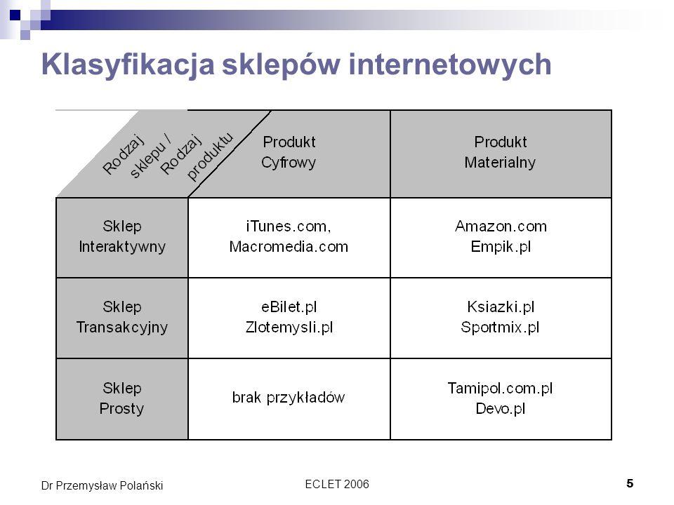 ECLET 20066 Dr Przemysław Polański Sklep interaktywny Sklepy interaktywne, takie jak Amazon.com., oferują najwyższy poziom zaawansowania technologicznego.