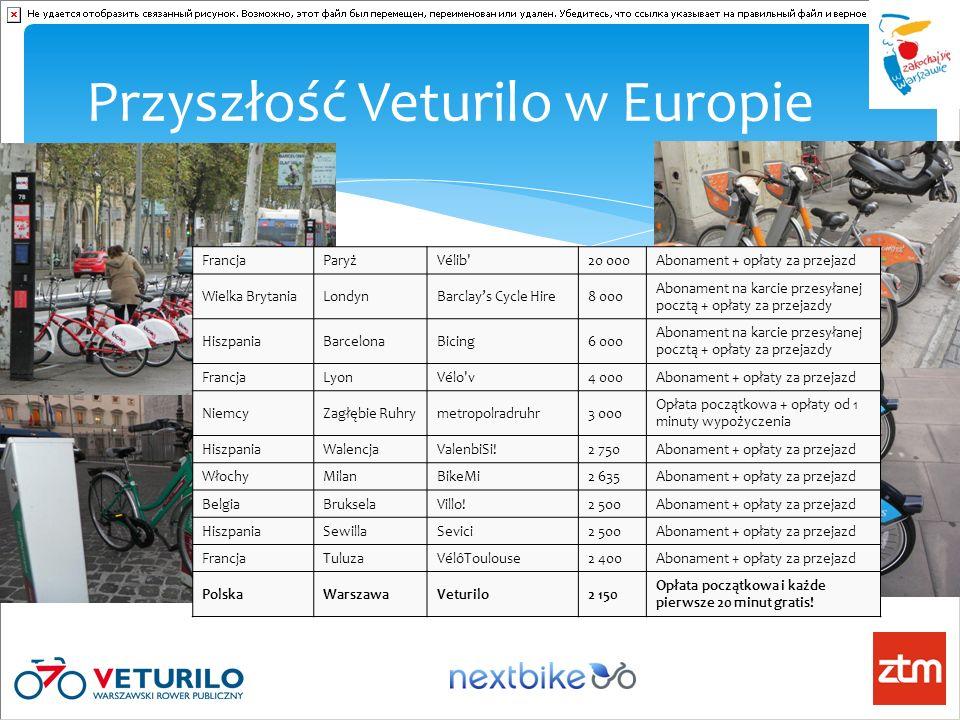 Przyszłość Veturilo w Europie FrancjaParyżVélib'20 000Abonament + opłaty za przejazd Wielka BrytaniaLondynBarclays Cycle Hire8 000 Abonament na karcie