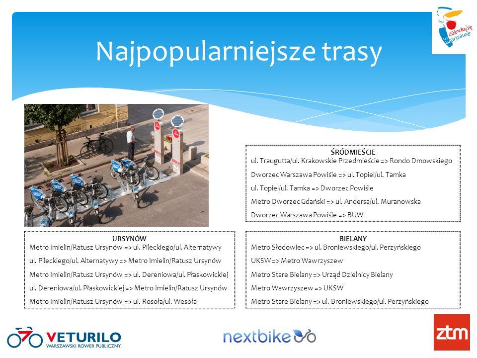 Najpopularniejsze trasy URSYNÓW Metro Imielin/Ratusz Ursynów => ul.
