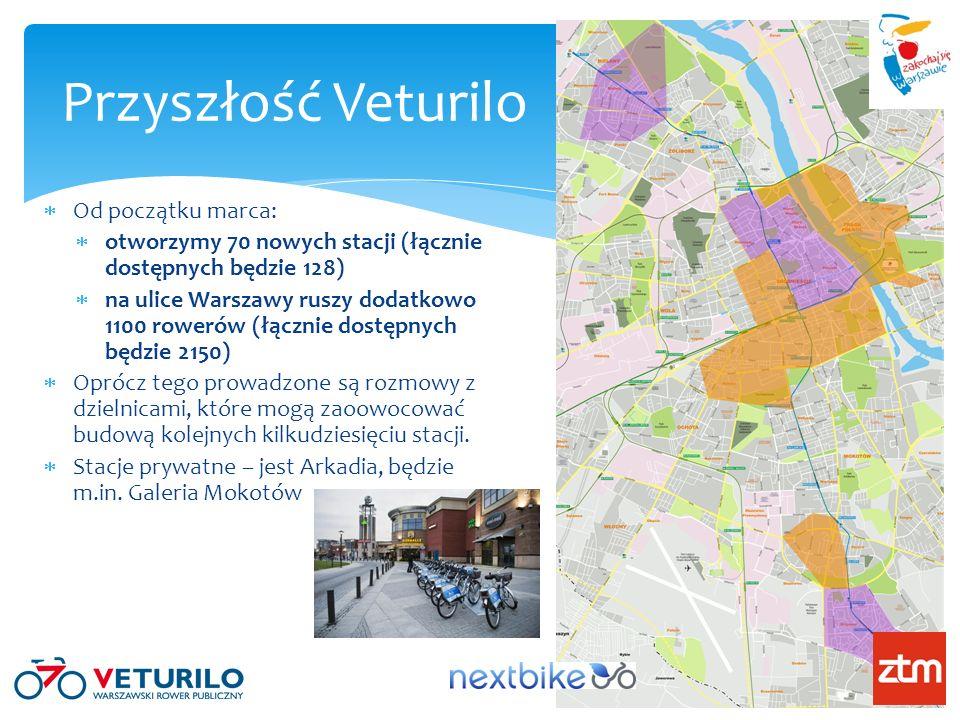 Od początku marca: otworzymy 70 nowych stacji (łącznie dostępnych będzie 128) na ulice Warszawy ruszy dodatkowo 1100 rowerów (łącznie dostępnych będzie 2150) Oprócz tego prowadzone są rozmowy z dzielnicami, które mogą zaoowocować budową kolejnych kilkudziesięciu stacji.