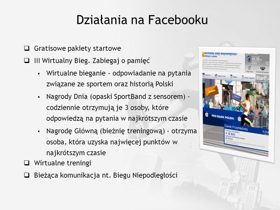 Działania na Facebooku Gratisowe pakiety startowe III Wirtualny Bieg. Zabiegaj o pamięć Wirtualne bieganie - odpowiadanie na pytania związane ze sport