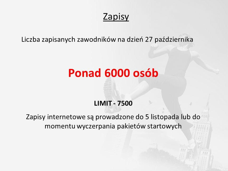 Zapisy Liczba zapisanych zawodników na dzień 27 października Ponad 6000 osób LIMIT - 7500 Zapisy internetowe są prowadzone do 5 listopada lub do momen