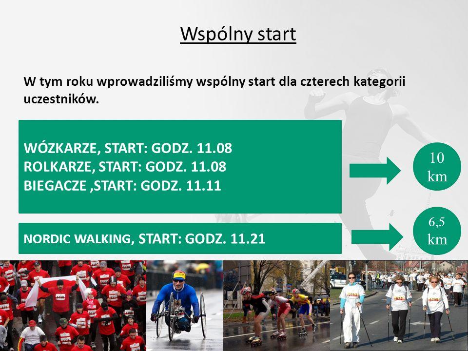 Wspólny start W tym roku wprowadziliśmy wspólny start dla czterech kategorii uczestników. ZAWODNICY NA WÓZKACH, START: GODZ. 11.08 ROLKARZE, START: GO