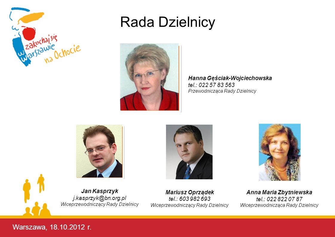 Warszawa, 17.10.2012 r. Hanna Gęściak-Wojciechowska tel.: 022 57 83 563 Przewodnicząca Rady Dzielnicy Jan Kasprzyk j.kasprzyk@bn.org.pl Wiceprzewodnic