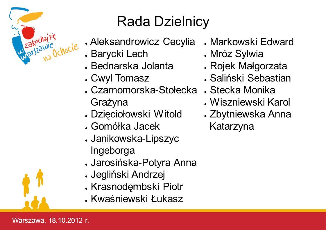 Warszawa, 17.10.2012 r. Ochota przyjazna dla mieszkańców zielona dzielnica Warszawa, 18.10.2012 r.