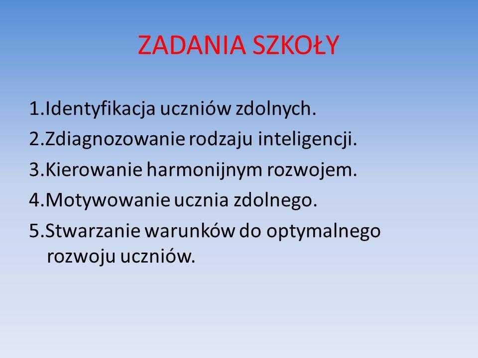 ZADANIA SZKOŁY 1.Identyfikacja uczniów zdolnych.2.Zdiagnozowanie rodzaju inteligencji.