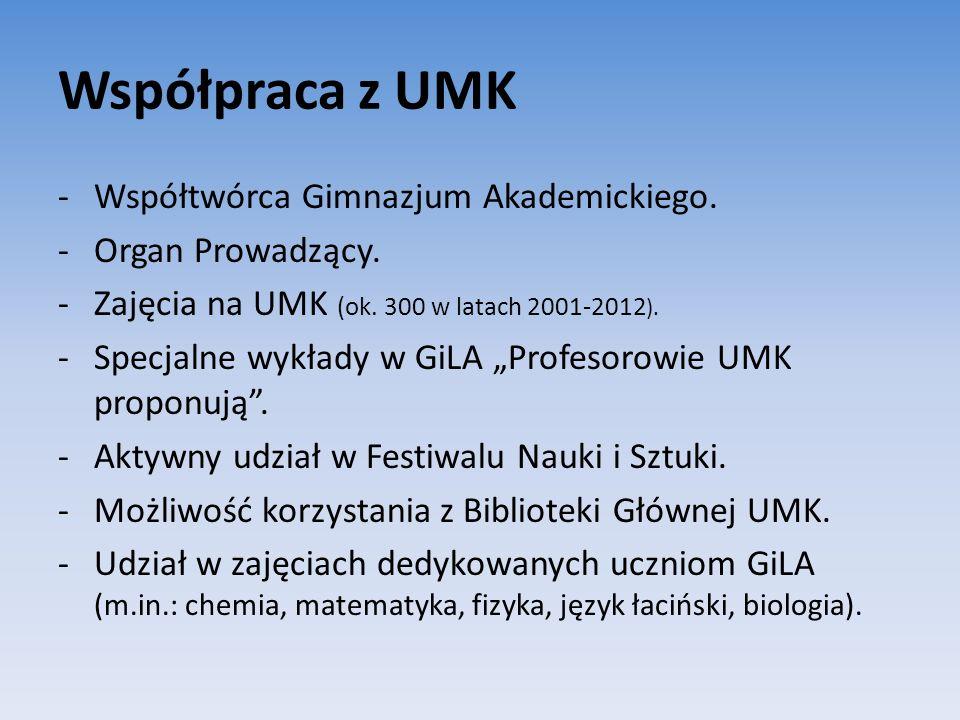 Współpraca z UMK -Współtwórca Gimnazjum Akademickiego. -Organ Prowadzący. -Zajęcia na UMK (ok. 300 w latach 2001-2012 ). -Specjalne wykłady w GiLA Pro