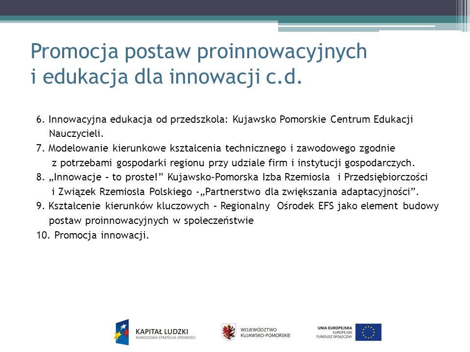 Promocja postaw proinnowacyjnych i edukacja dla innowacji c.d. 6. Innowacyjna edukacja od przedszkola: Kujawsko Pomorskie Centrum Edukacji Nauczycieli