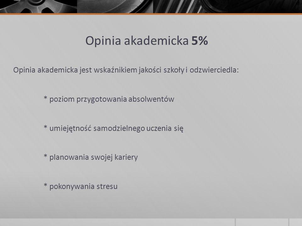 Opinia akademicka 5% Opinia akademicka jest wskaźnikiem jakości szkoły i odzwierciedla: * poziom przygotowania absolwentów * umiejętność samodzielnego